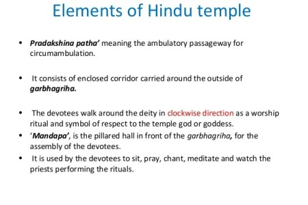 Interior Symbols Of Hinduism Electronic Wallpaper Electronic