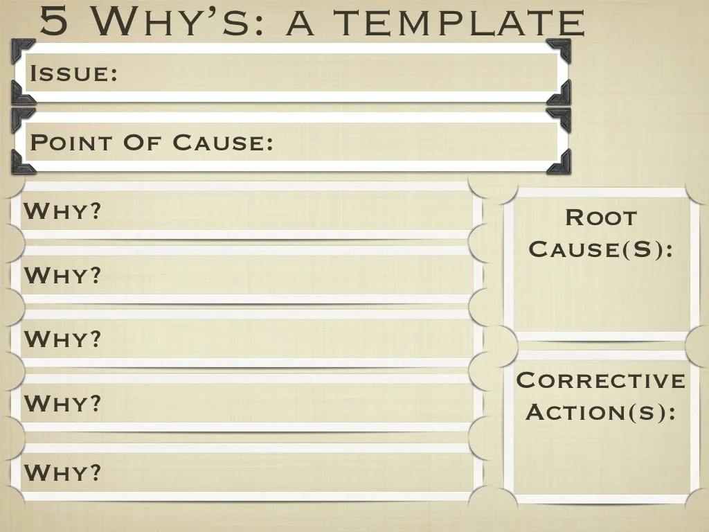 Using 5 Why S To Find Root Cause