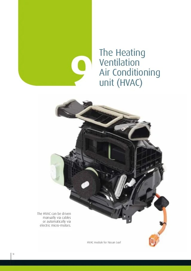 Air Conditioner With Heater