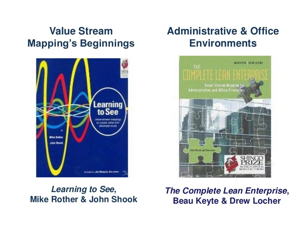 Value Stream Mapping S Beginnings Learning