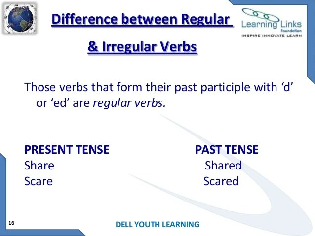 Difference Between Past And Past Participle