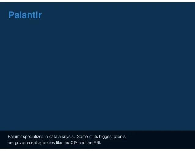 Palantir Foundry Demo | Unixpaint