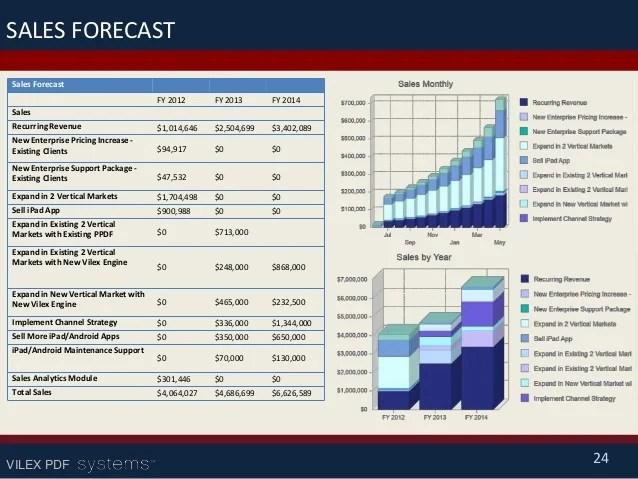 Property management business plan sample