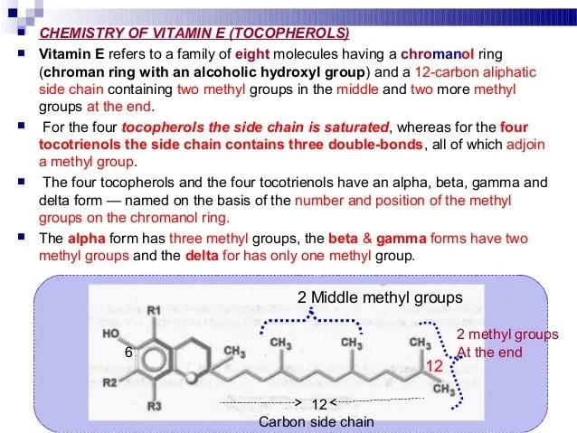 VITAMIN E MEDICINAL CHEMISTRY BY PRAVI SANKAR