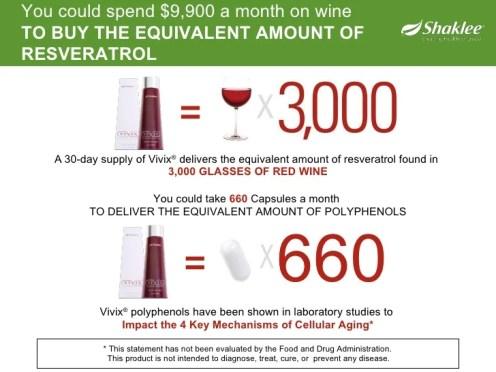 Hasil carian imej untuk resveratrol vivix