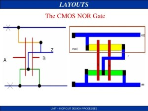 NEW STICK DIAGRAM FOR CMOS NAND GATE