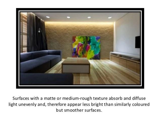 Interior Decorating Vocabulary