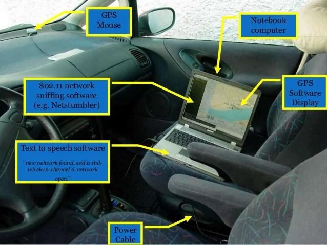 Auto Disable Wireless Windows 7