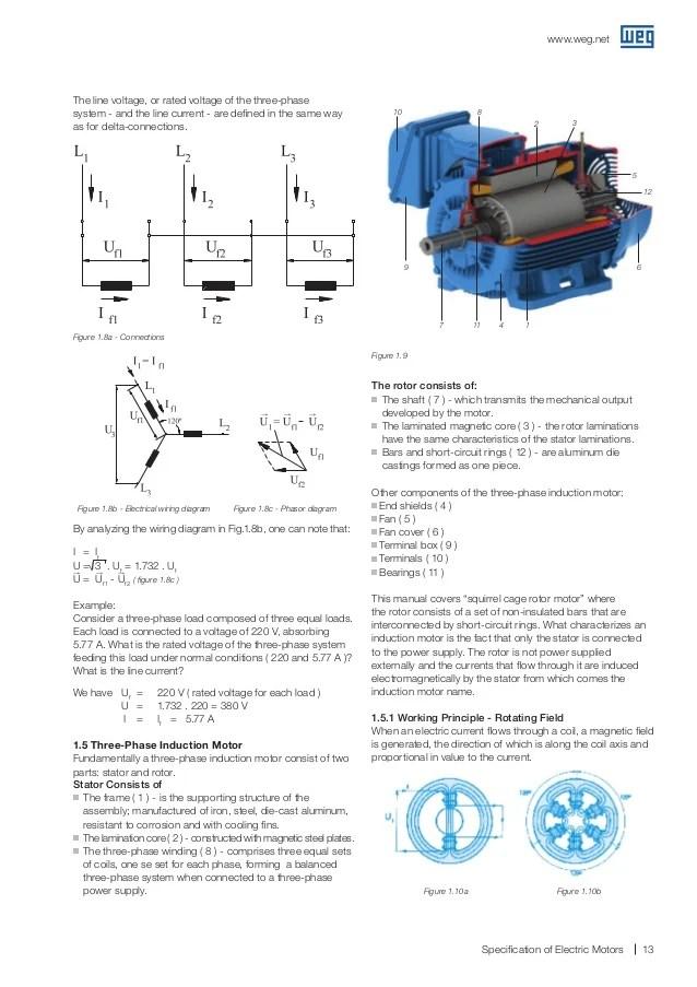Weg specificationofelectricmotors