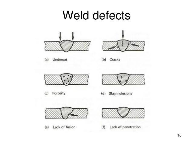 Welding lectures 14 16