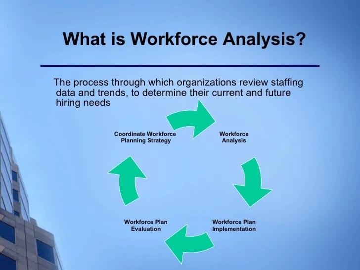 Workforce Analysis Template  planning spreadsheet bing