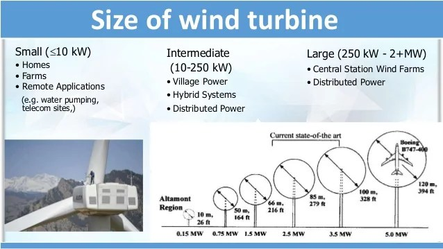 https://i2.wp.com/image.slidesharecdn.com/windturbine-copy-141108113322-conversion-gate02/95/wind-turbine-9-638.jpg