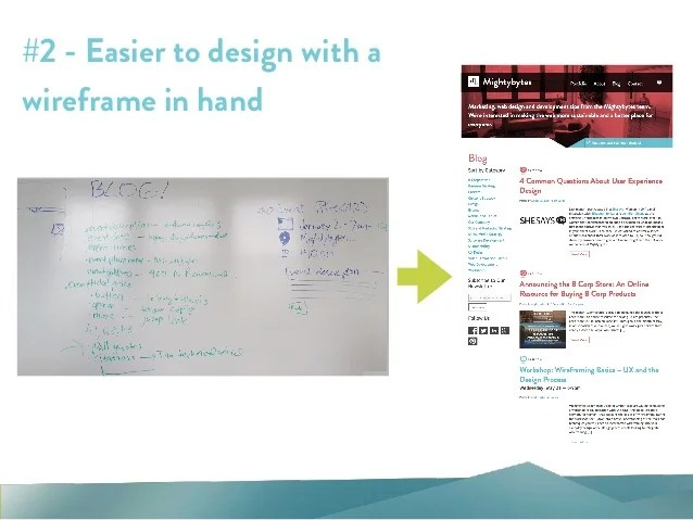 Wireframing Basics   UX and the Design Process by Amber Vasquez     wireframe in hand  7