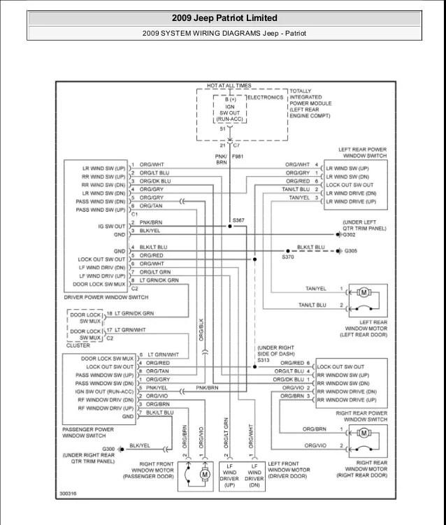 Manual reparacion Jeep Compass  Patriot Limited 20072009