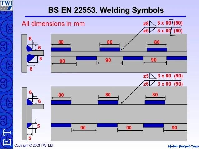 Iso 2553 Welding Symbol Chart