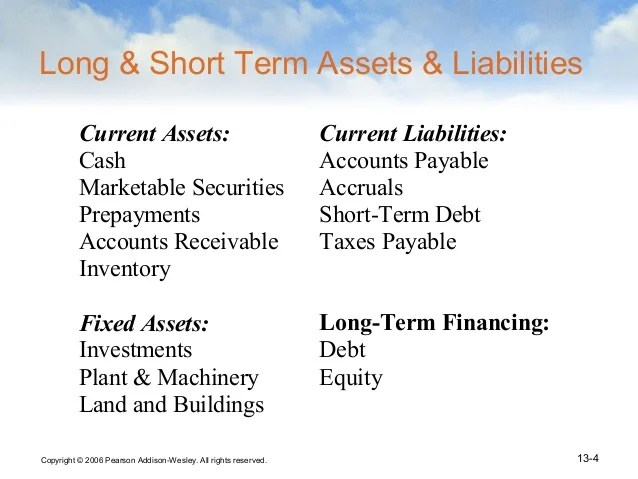 Equity Securities Examples