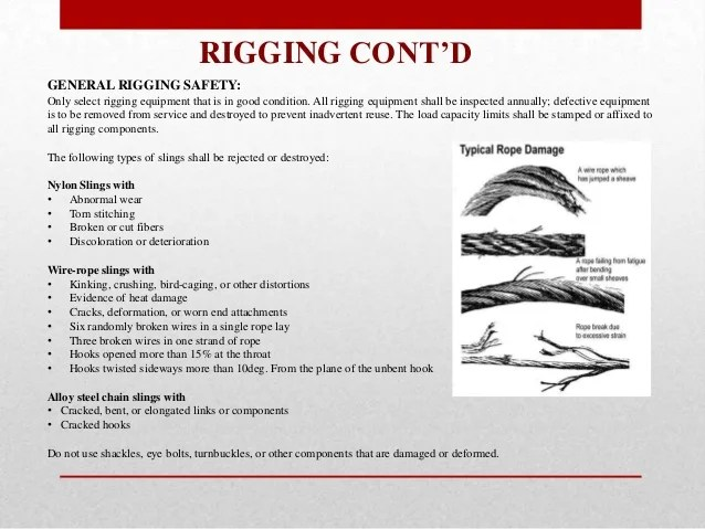 Types Of Rigging Slings