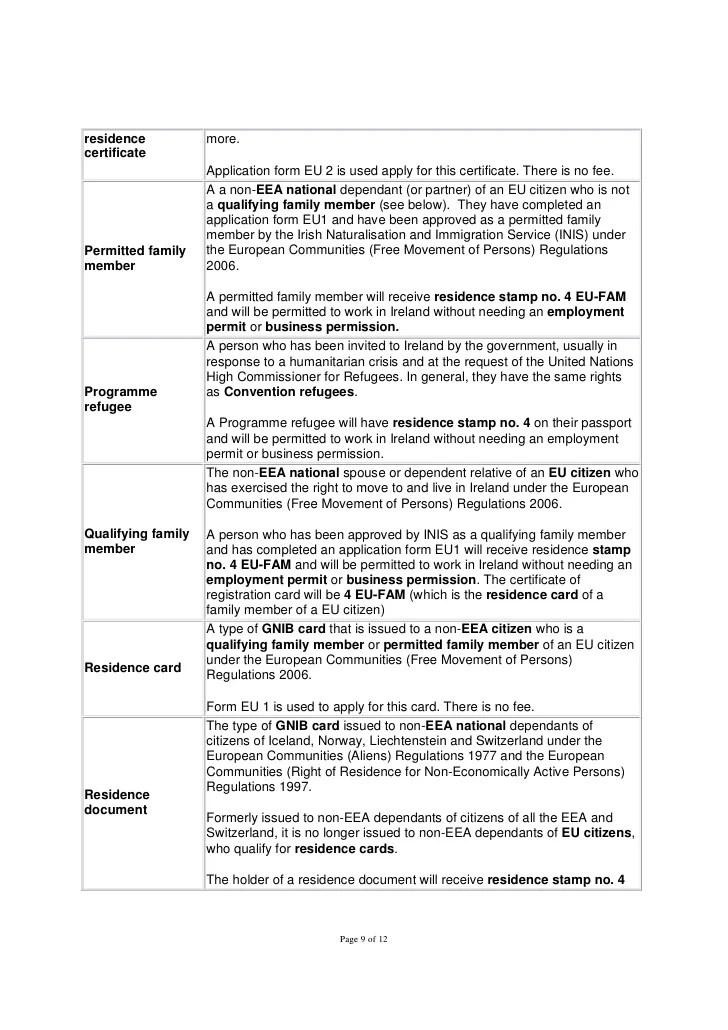 Work Permits In Ireland