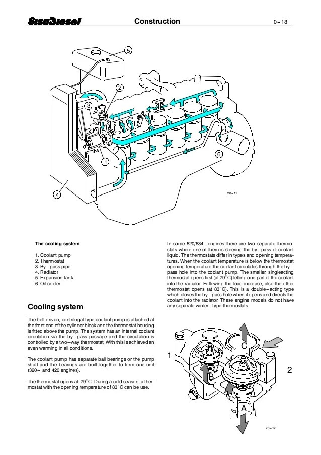 workshop manual 320420620634 23 638?resize=638%2C903&ssl=1 scania 124 wiring diagram wiring diagram  at aneh.co