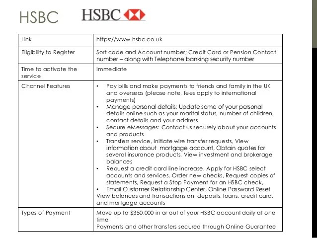 Santander Personal Online Banking Uk