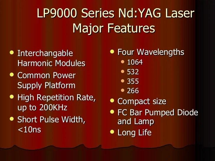 Green Laser Pointer Target Corporation