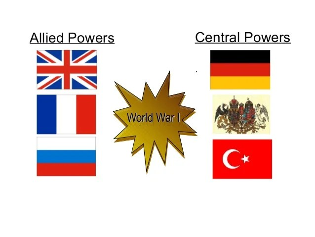 Flags Of Ww1 Major For Sides