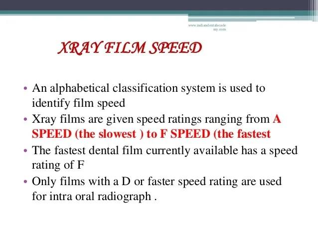 X Ray Exposure Dental Types