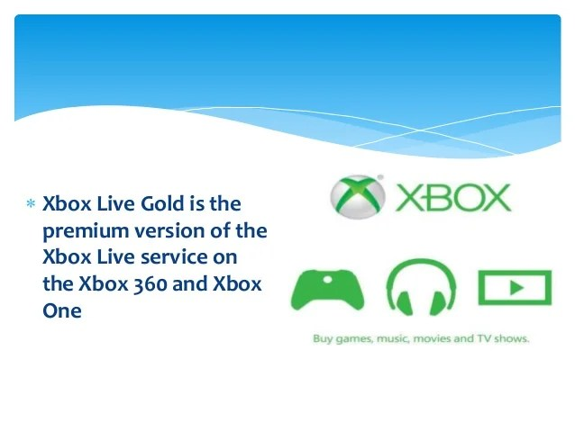 Xbox Live Gold Subscription Mygiftcardsupply