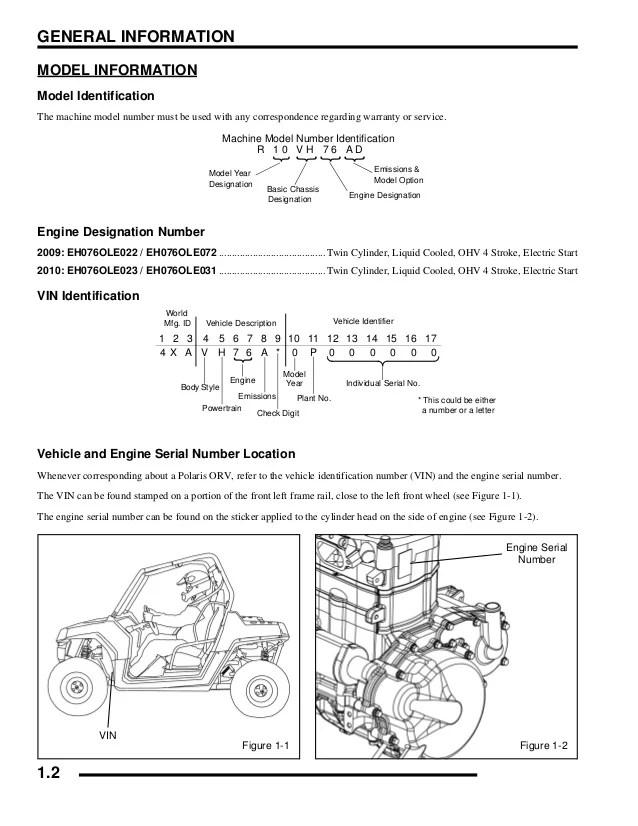2009 POLARIS RANGER RZR S 800 Service Repair Manual