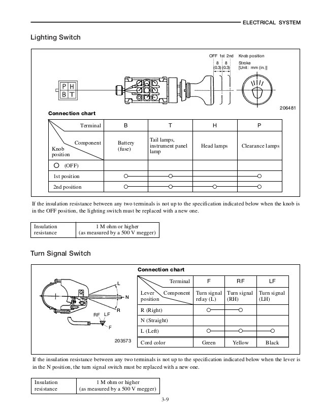 Fantastic crown forklift wiring diagram contemporary electrical generous tcm forklift wiring diagram gallery electrical circuit fandeluxe Choice Image