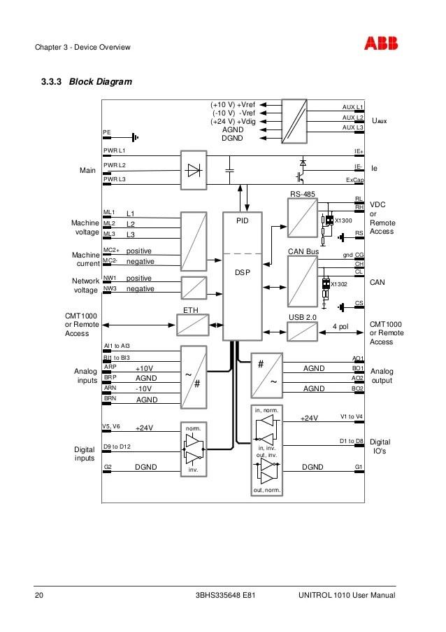 Zab un1010 user manual 3 bhs335648 e81