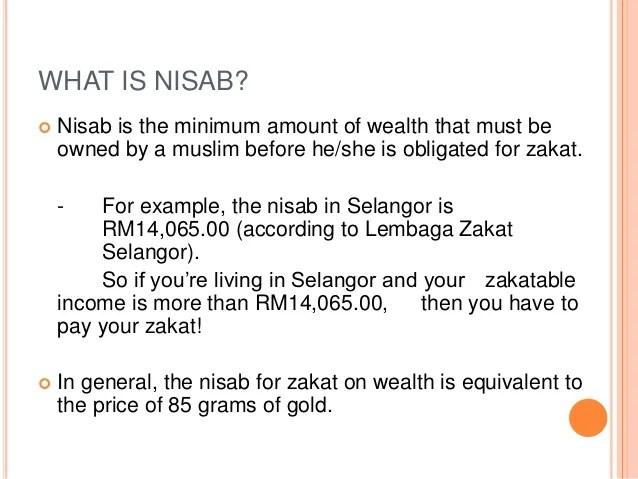 Image Result For Define Zakah