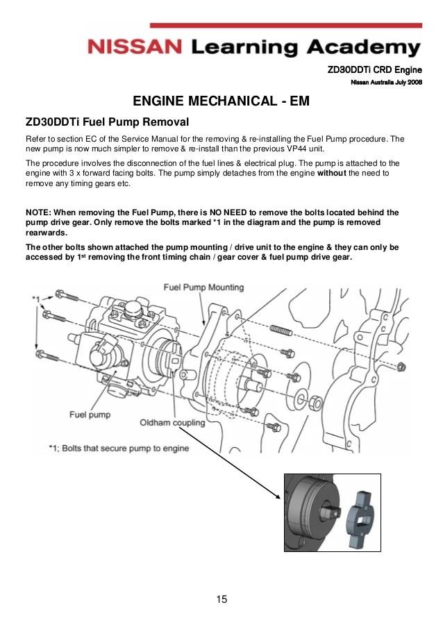Nissan Patrol Gu Ignition Wiring Diagram Efcaviation