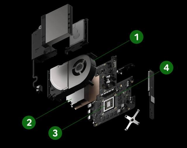Resultado de imagen de XBOX ONE X fan Cooling