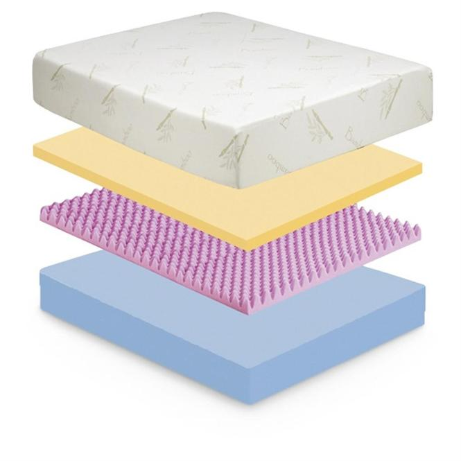 Revolutionary Three Layer Construction Soft Memory Foam High Density Convoluted