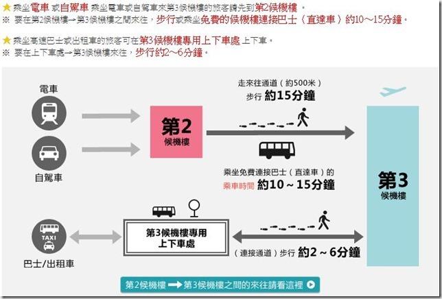 07_thumb_thumb Tokyo-成田機場第三航站 搭巴士進東京市區