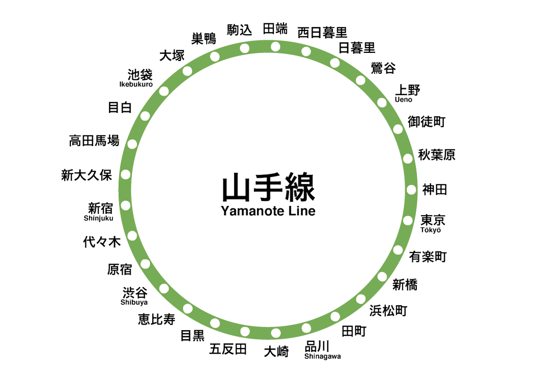 yamanote_map Tokyo-沿著環狀JR山手線旅行東京(更新至20190108)