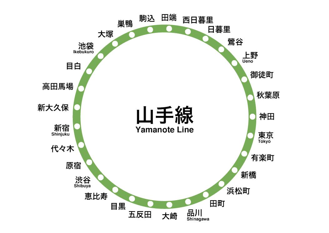 yamanote_map Tokyo-沿著環狀JR山手線旅行東京(更新至20190705)