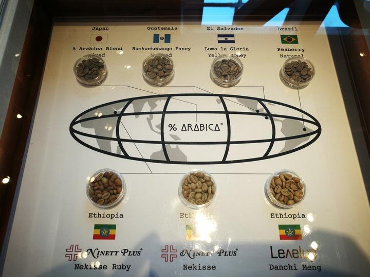 arabica101107 HK-%Arabica一家只賣咖啡的咖啡館