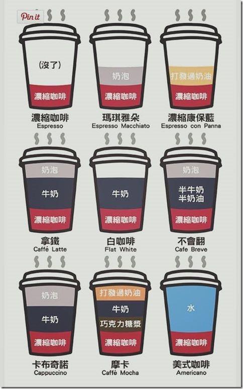 laooo_thumb 中壢-老窩咖啡 一杯咖啡清醒一下