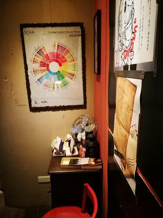 dousuncoffee09 松山-左先生咖啡館 一杯咖啡香一首好音樂