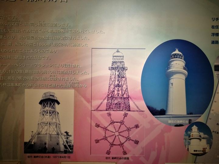 Shionomisaki010117 Kushimoto-和歌山串本 潮岬燈塔與潮岬Tower 本州最南端