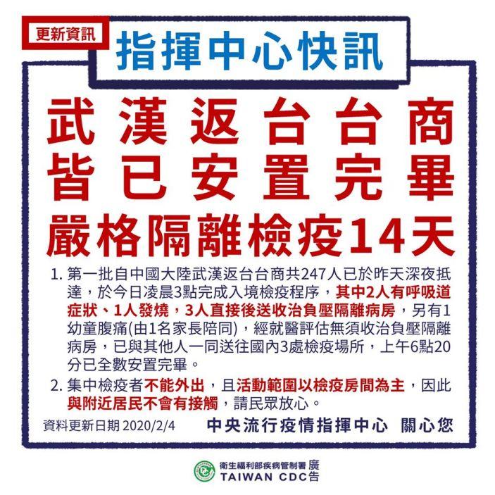 第一批自中國大陸武漢返台台商共247人已於昨天深夜抵達,於今日凌晨3點完成入境檢疫程序