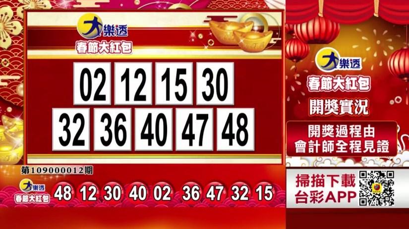 春節大紅包》第109000012期》中獎號碼如下: