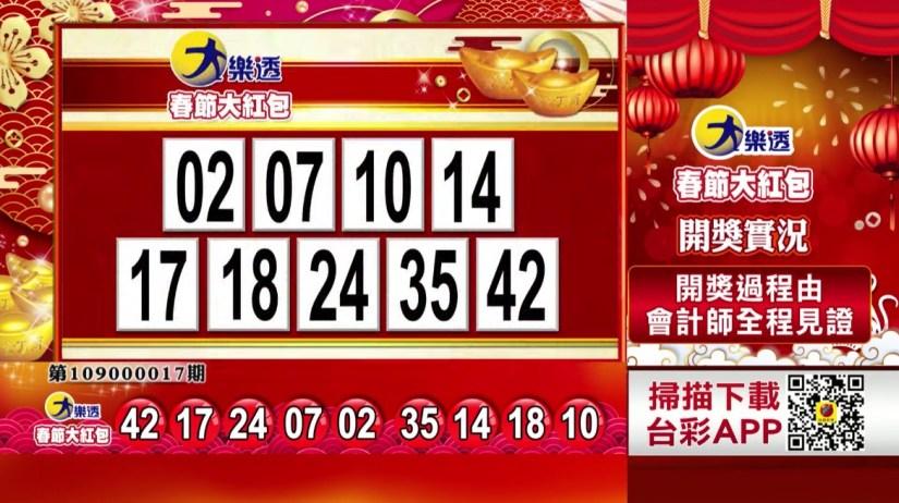春節大紅包》第109000017期》中獎號碼如下: