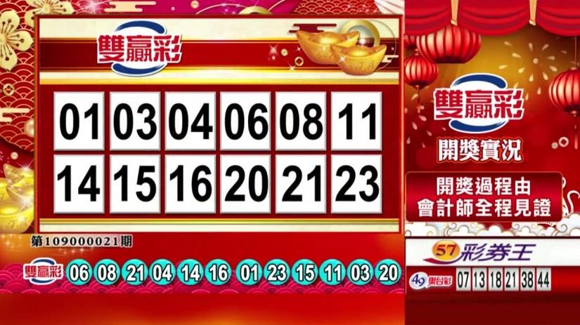 雙贏彩中獎號碼》第109000021期 民國109年1月24日