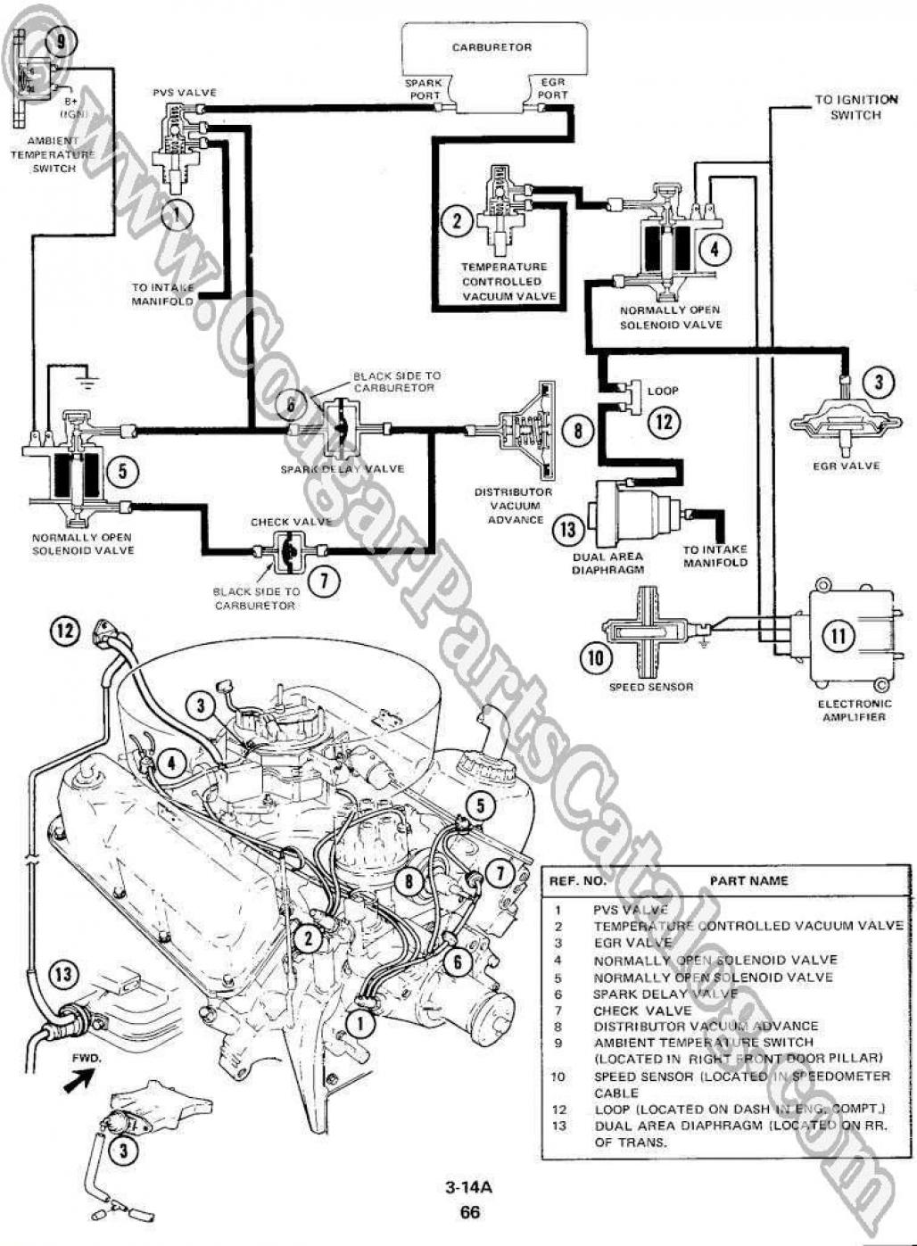 Ford 302 Distributor Wiring Diagram from i2.wp.com