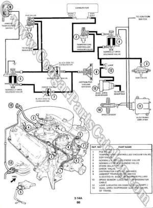 1965 Mustang Engine 289 Diagram  Complete Wiring Diagrams