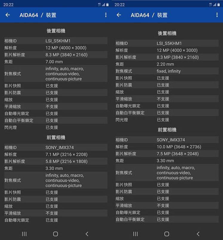 Galaxy Note20 Ultra 5G 的前後鏡頭資訊。