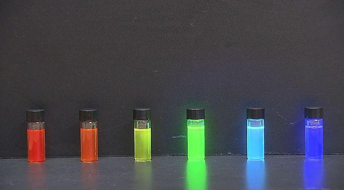 當光線通過不同直徑大小的量子點時,就會產生不同顏色的光。